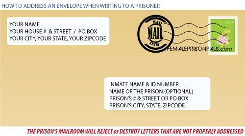 how to write to a prison inmate